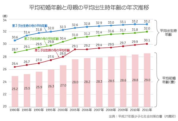 出生前診断‐正しい情報を知ることの意義 | GE Reports Japan